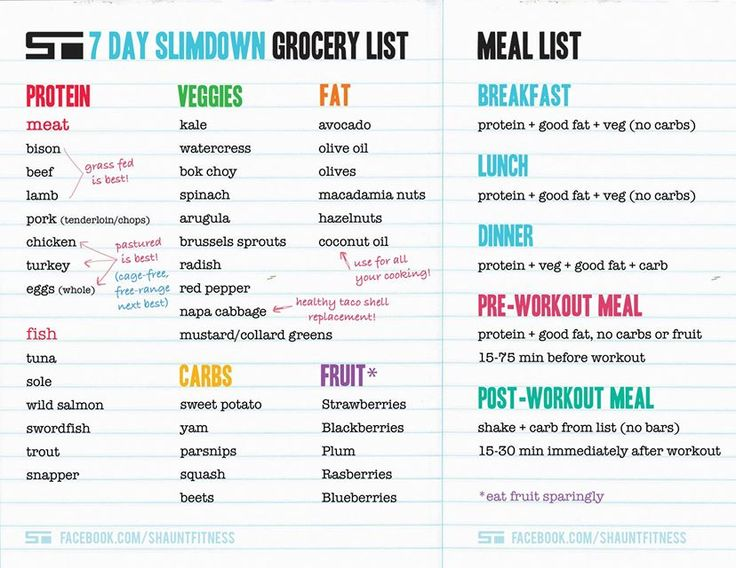 Shaun T - 7 day slimdown grocery list | Shaun T ...