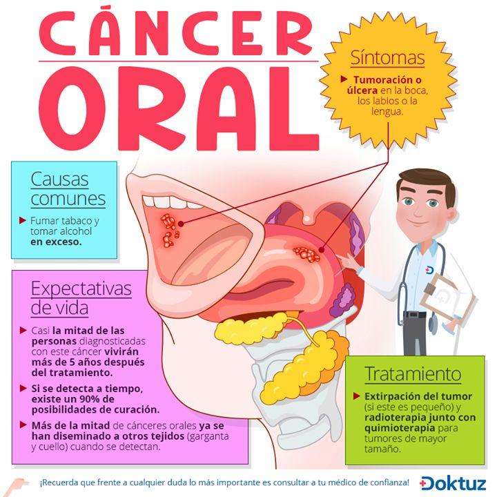 Conoce todo sobre el cáncer oral. https://doktuz.com/wikidoks/prevencion/estadisticas-del-cancer.html