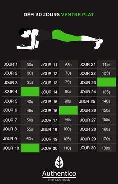 Programme de remise en forme - C'est bien connu les exercices de gainage comme l'exerice de la planche sont parfaits pour avoir le ventre plat. Ils sollicitent grandement la partie centrale du corps, mais pas uniquement…Entièrement naturel et reposant uniquement sur le poids du corps, le gainage est une pratique avantageuse pour la totalité du corps. De plus il est peu susceptible de provoquer des blessures. #health #fitness #squat #challenge