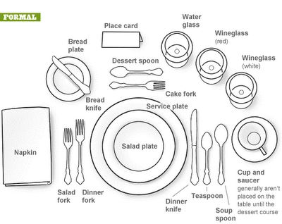 Great visuals on formal and informal table place settings (I need this for all my holiday dinners).