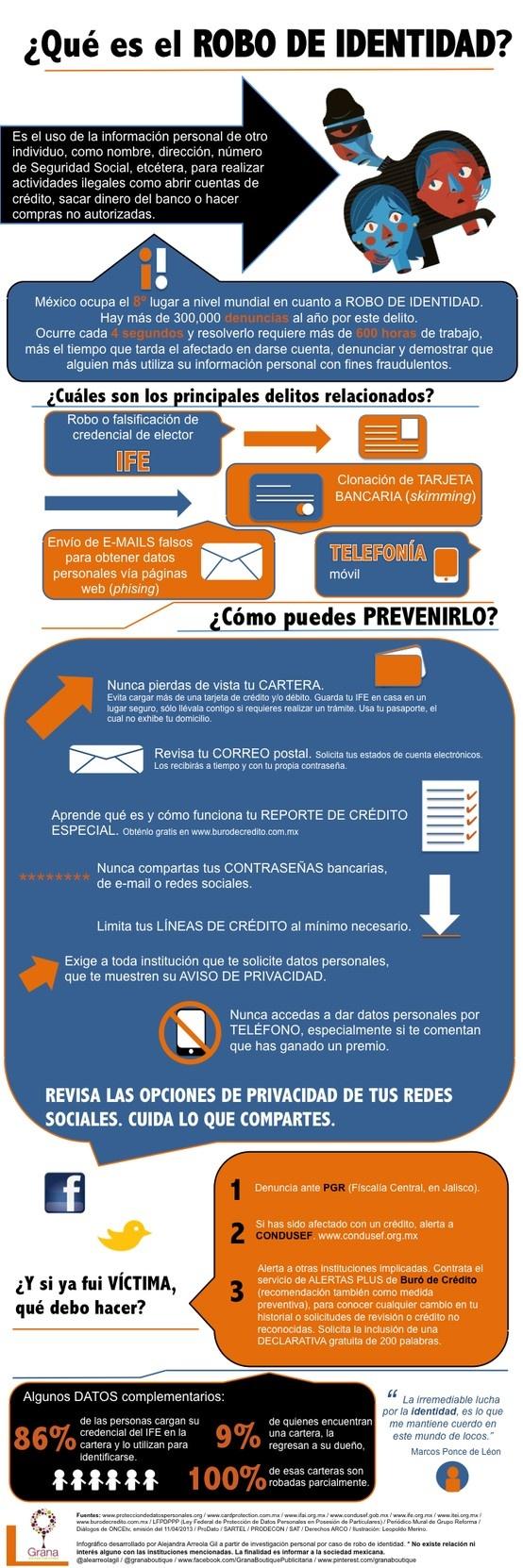 Tras haber sido víctima de un robo de identidad, desarrollé este #infográfico con información útil para prevenirla y responder a ella en México. Es un tema que se encuentra muy relacionado con nuestras actividades en #SocialMedia