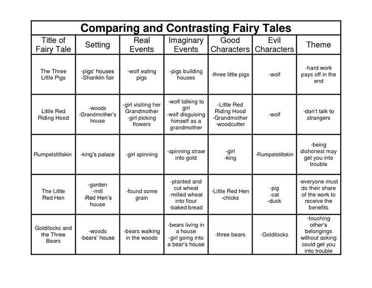 Fairy Tale Worksheets Google Search 1st Grade Pinterest
