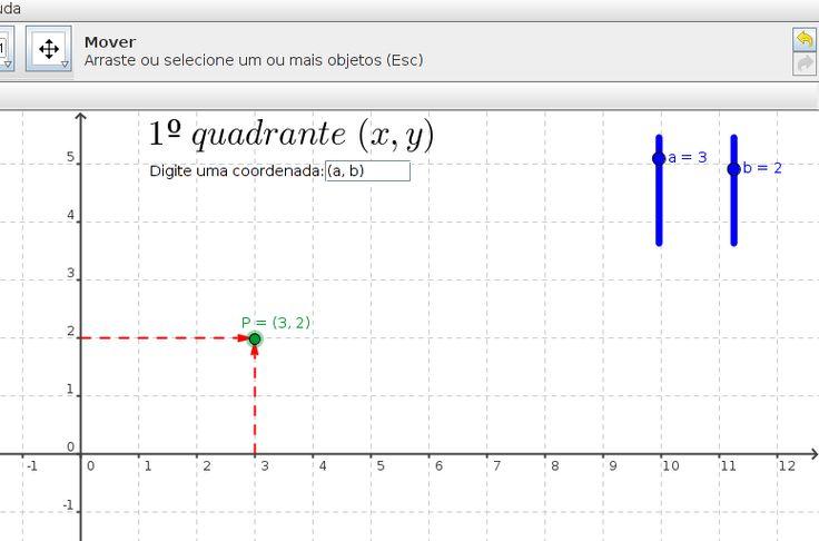 Applet do GeoGebra para as aulas sobre Plano Cartesiano