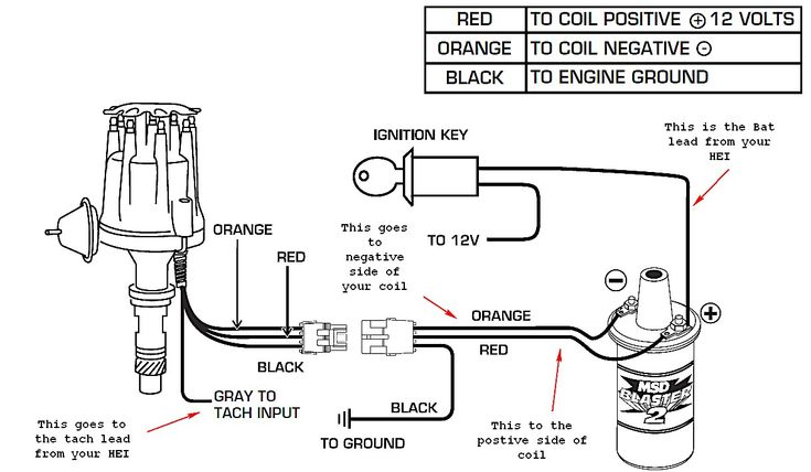Hei Distributor Wiring Diagram Chevy, Ford 302 Coil Wiring Diagram