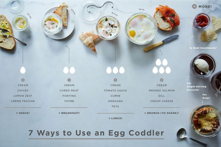 Or maybe you did. Behold! The egg coddler.