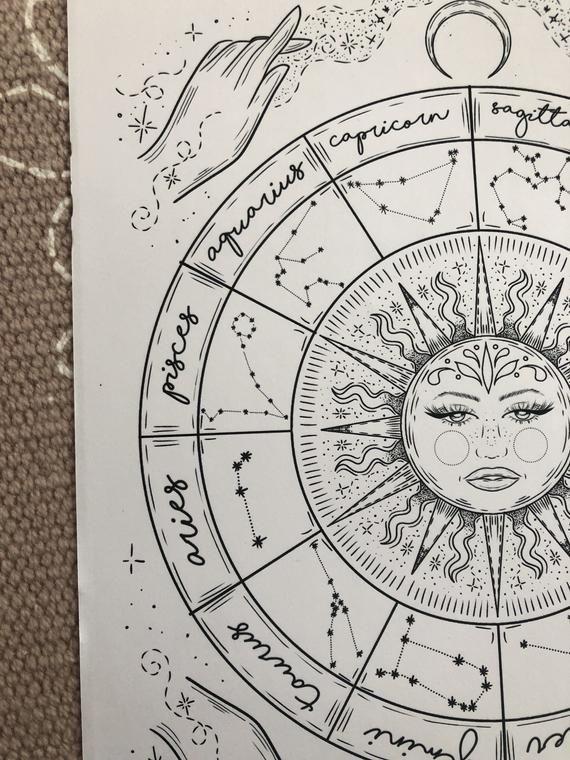 Astrology Horoscope Digital Download Printable Constellation Flash Cards