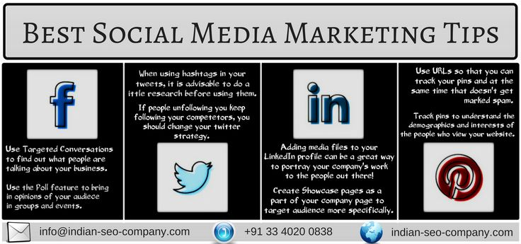 Have a look at the best social media marketing tricks of the recent times.