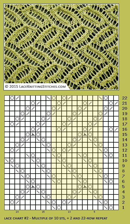 Free Lace chart #1  | Lace knitting stitches