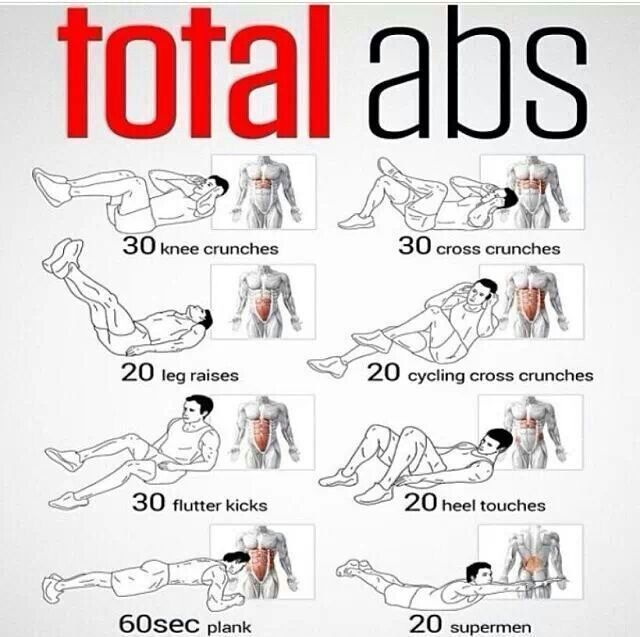 Total abs workout at home.