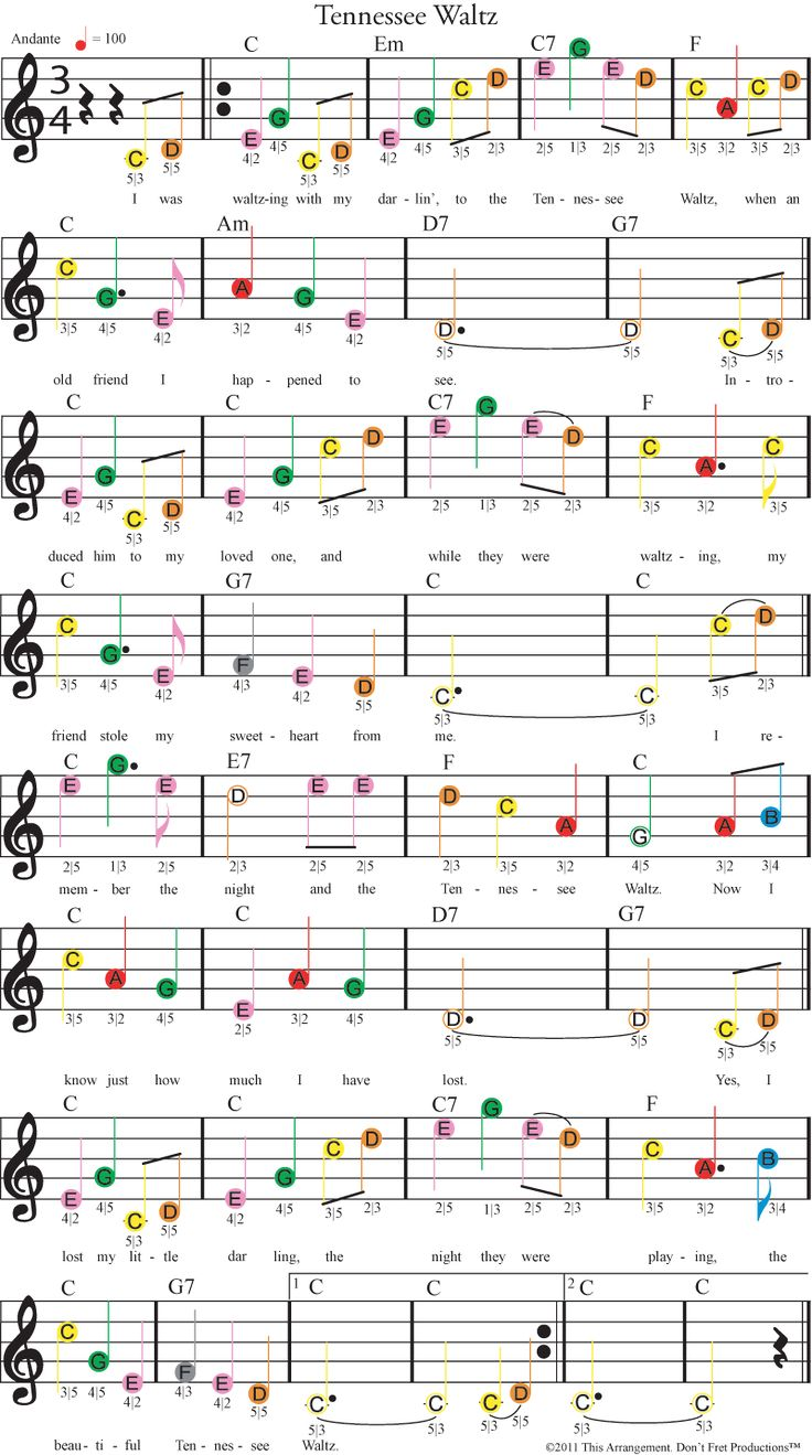 Best 25 free guitar sheet music ideas on pinterest music charts easy guitar sheet music for tennessee waltz featuring dont fret productions color code guitar hexwebz Image collections
