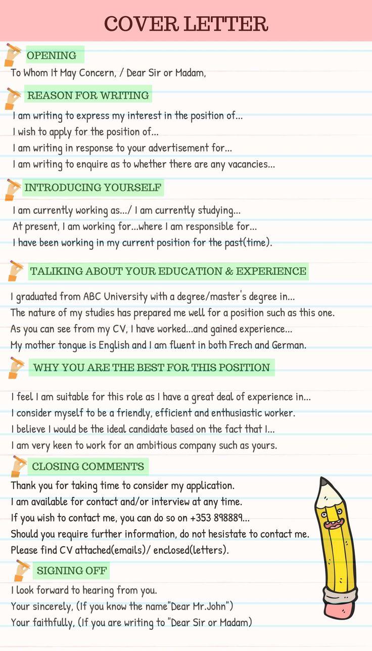 How to Write a Cover Letter Effectively Profesjonalne cv