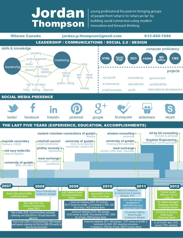 339 best Infographic and Visual Resumes images on Pinterest - visual resume templates