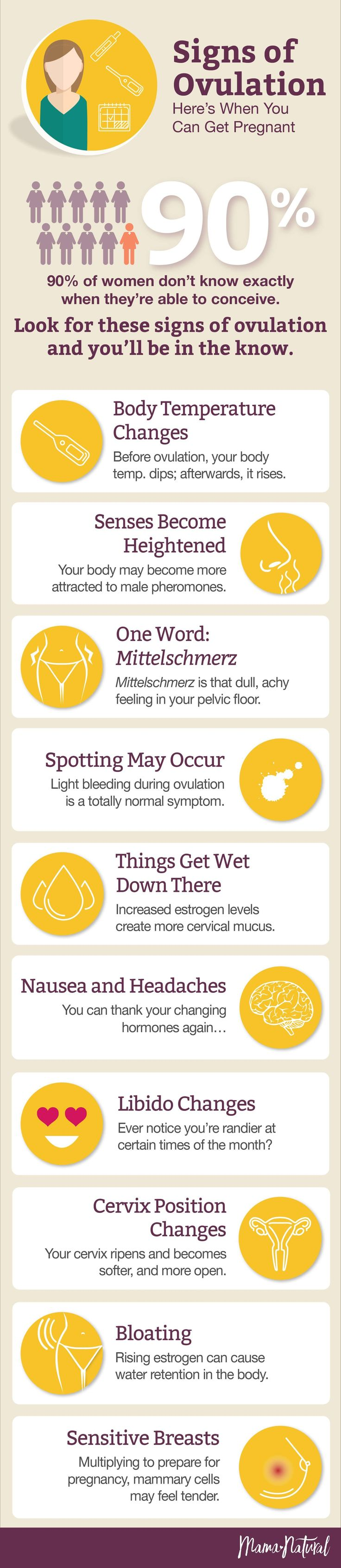 What are the signs of ovulation? How can you tell when you are most fertile... and most likely to get pregnant? How long does ovulation last? Find out here! https://www.mamanatural.com/signs-of-ovulation/ #NaturalPregnancyAdvice