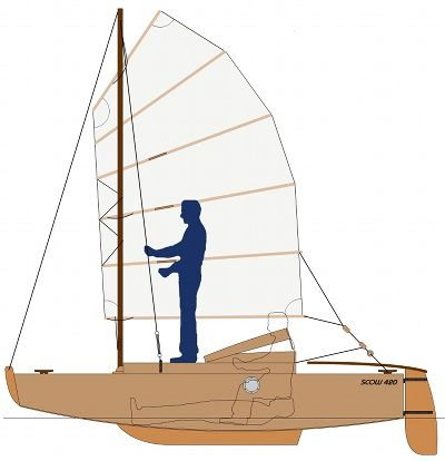 Scow 420 14 ft simple camper sailboat for two, designed for protected or inlands waters.