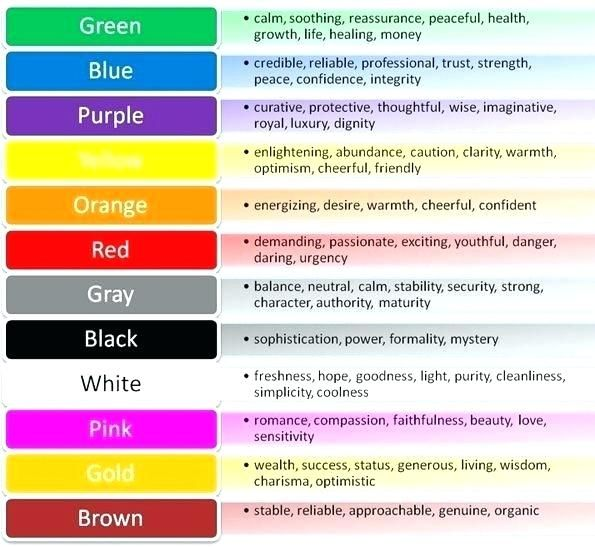 Color Moods In Art Color And Mood Absolutely Smart Colour And Mood Moods Chart In Art Association Interior Design Psychology Color Mood Colors Psychology Mood