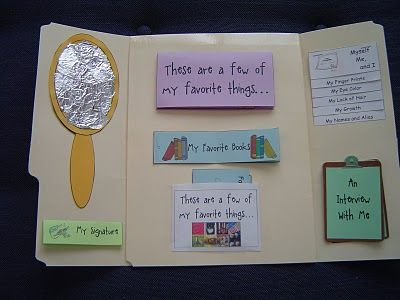 This going to become part of our beginning of the year bulletin board.  All About Me Lapbook