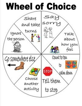 Wheel of Choice in English and Spanish- For kids who react with their hands when someone bothers them.