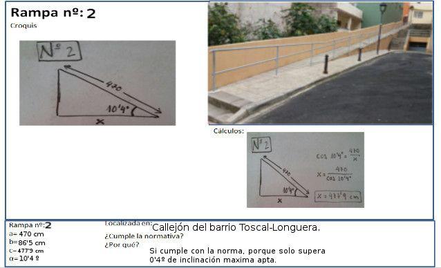 sta rampa se situa en un callejón del barrio Toscal-Longuera, y como se ve en la imagen, cuenta con una parte de escaleras y otra de rampa. Tras medirla, estos fueron los resultados: 470 cm/10.4 grados