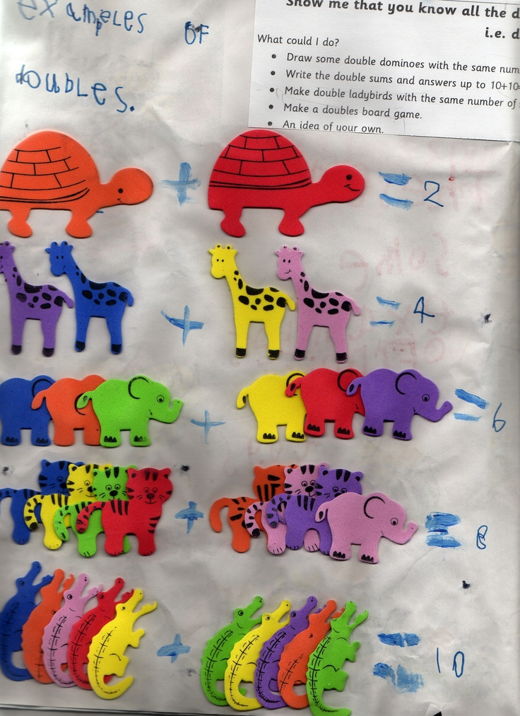 Examples of how learning logs are used in a year 1 classroom - pupils aged 5&6 years old