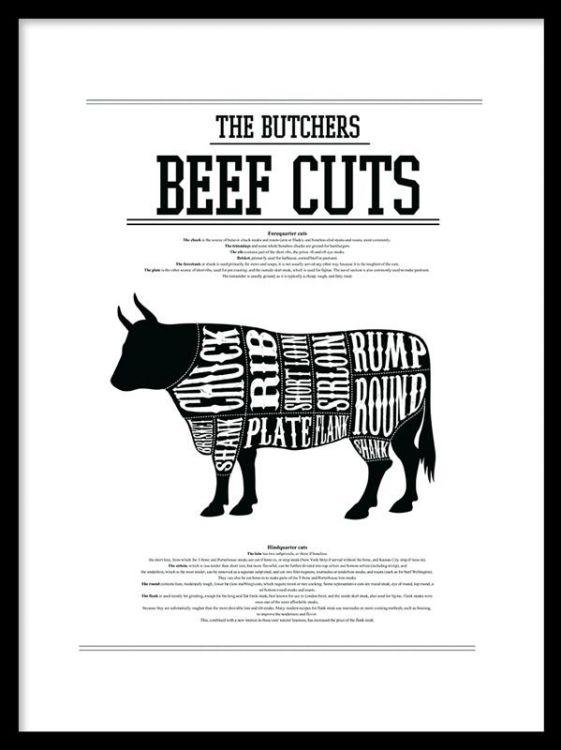 Poster med styckningsschema för nöt, Beef Cuts. Snygg och modern kökstavla. Svartvita affischer till köket. Prints med styckningsschema med delar på nöt till köket.