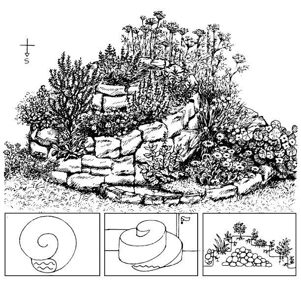 how to make an herb spiral