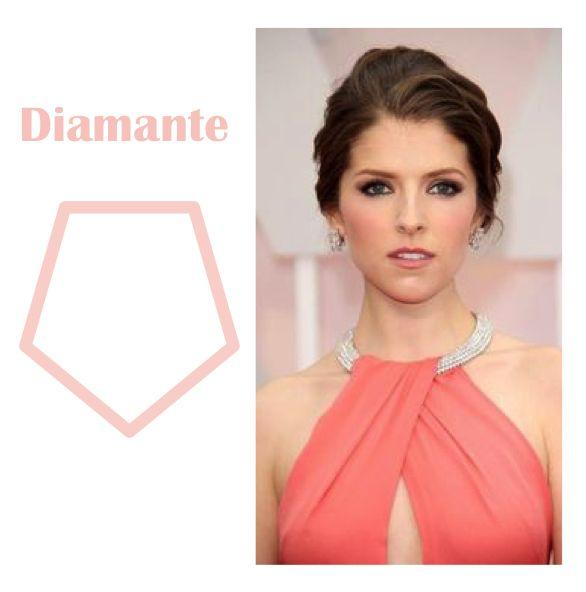 Tipos de rostro de mujer, rostro diamante