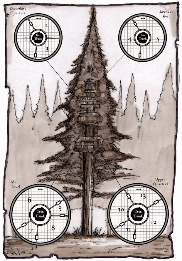 Explorando árvores     Considero fundamental ter sempre opções interessantes para incrementar as sessões de nossos grupos. Alguns lugar...