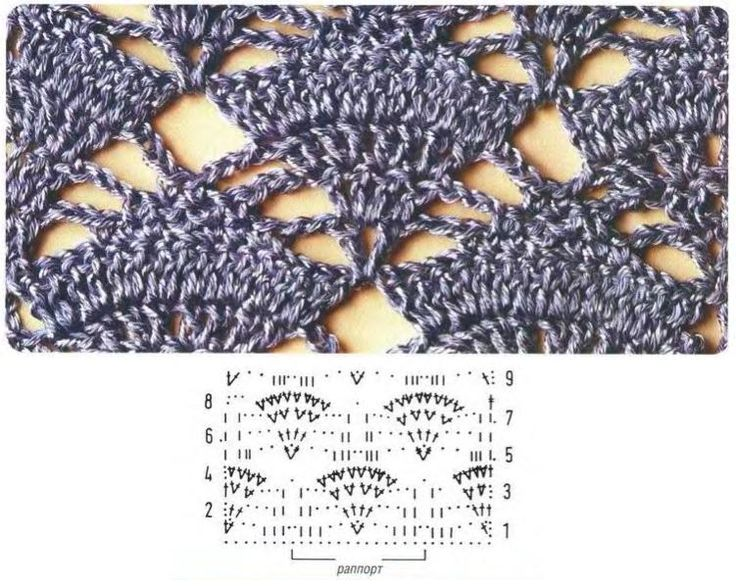 more charts for crochet stitches - russian site: Crochet Stitches Patterns, Fans Lace, Russian Language, Charts Patterns, Patterns Charts Tutorials, Crochet Patterns, Muestra, You Beautiful Charts, Language Scared