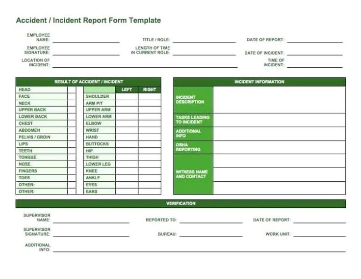 Computer incident report template 4 templates example