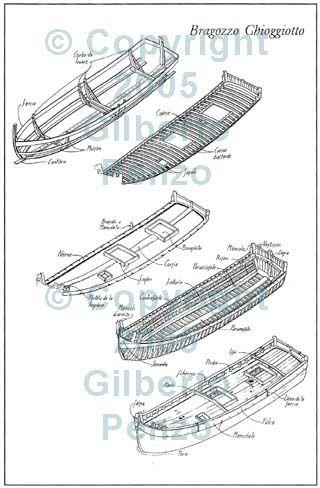 Oltre 25 fantastiche idee su barche da pesca su pinterest for Software di costruzione gratuito