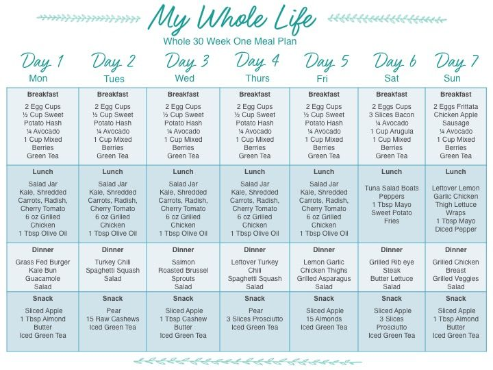 I'm so excited to share with you my first weekly meal plan for week one of  the Whole 30 Program.  I've spent the last year cooking and learning as  much as possible about food, health and its connection to a healthy mind  and body.   If you can take back control of the preparation of your own  food you can't help but be successful.  It seems like a small thing but the  act of cooking for yourself or for your friends and family is one of the  greatest gifts you can give those around you…
