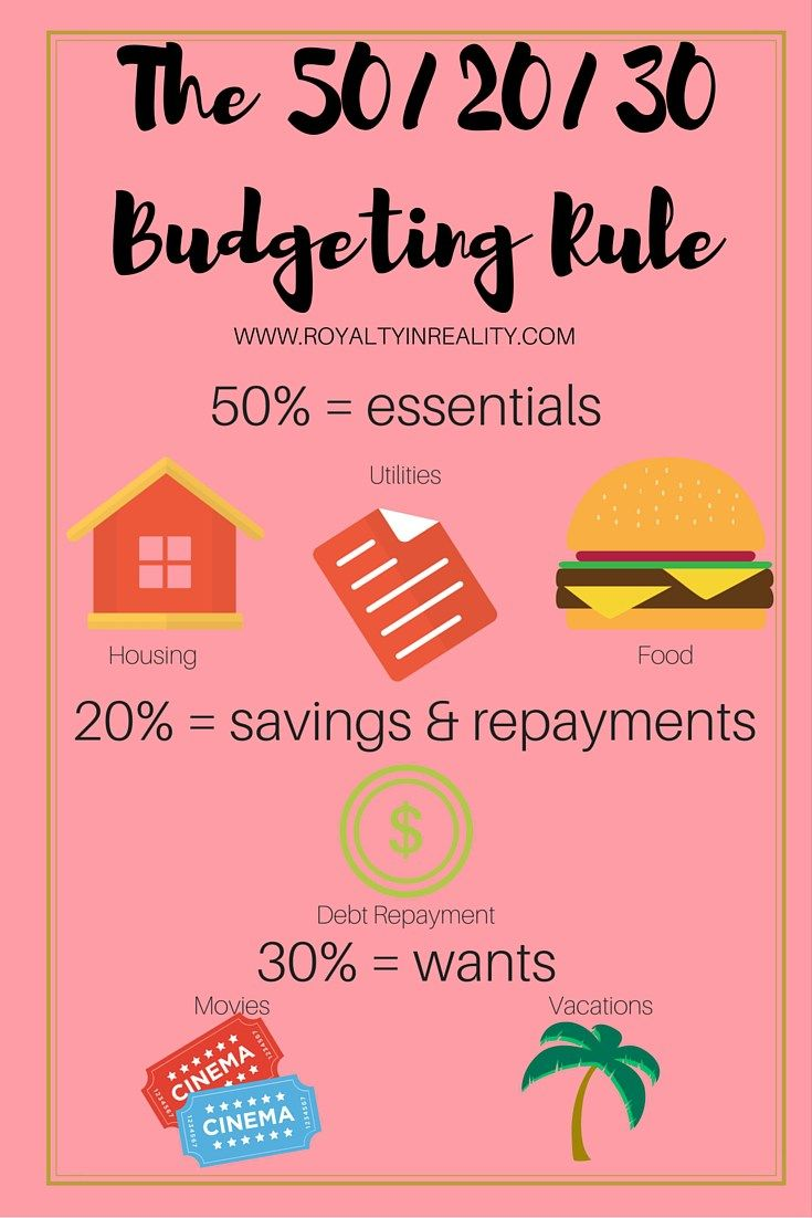The 50/20/30 Budgeting Rule is perfect for beginners who are ready to take control of their finances!