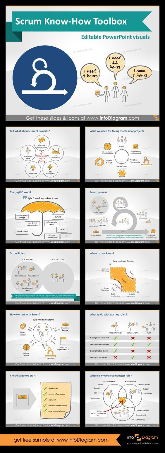 Best 25 agile project management training ideas on pinterest this is way more than simple it contains content created by scrum expert for real life scurm and project management training xflitez Images