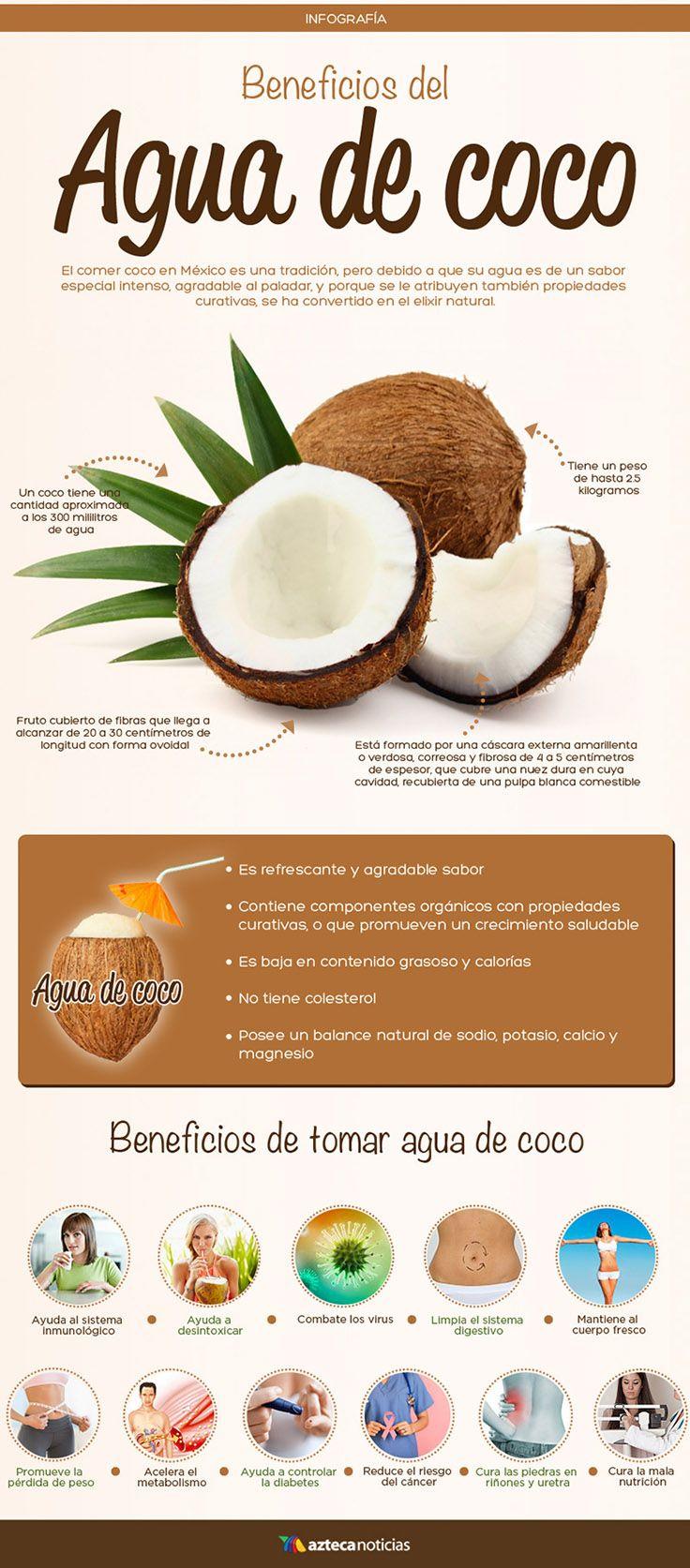 Los beneficios de tomar agua de coco en ayunas. #coco #infografia