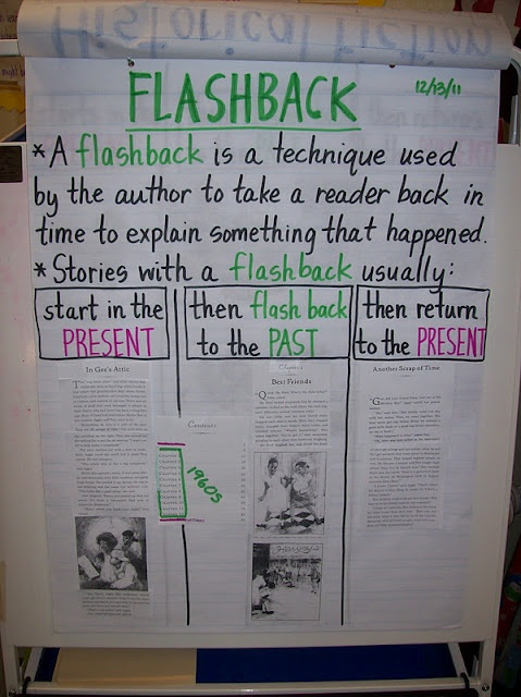 Flashback Leads...What a wonderful post! LOTS of great ideas here!