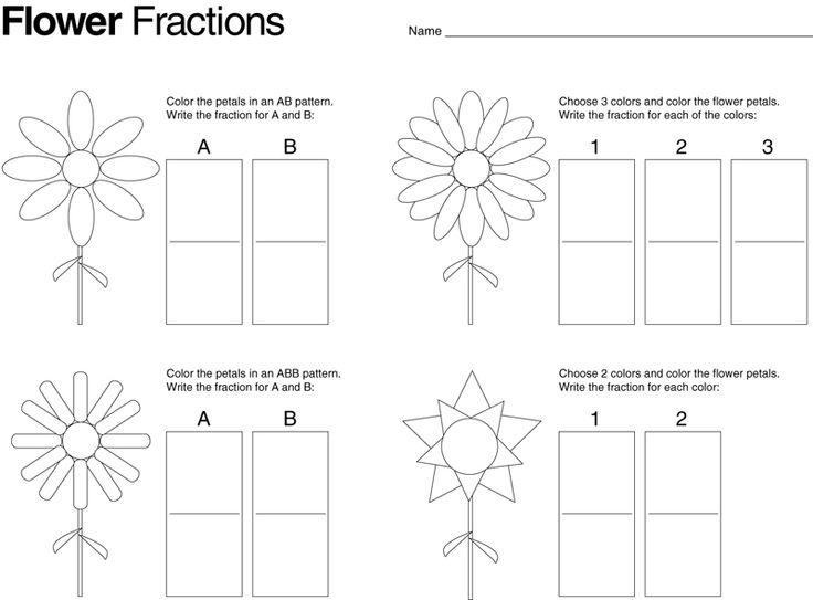 62 best Math CCSS Standard 3 Fractions images on Pinterest ...