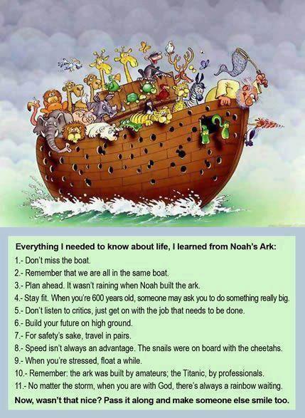 Lesson 2: Noah - Hebrews 11:7 | Bible.org