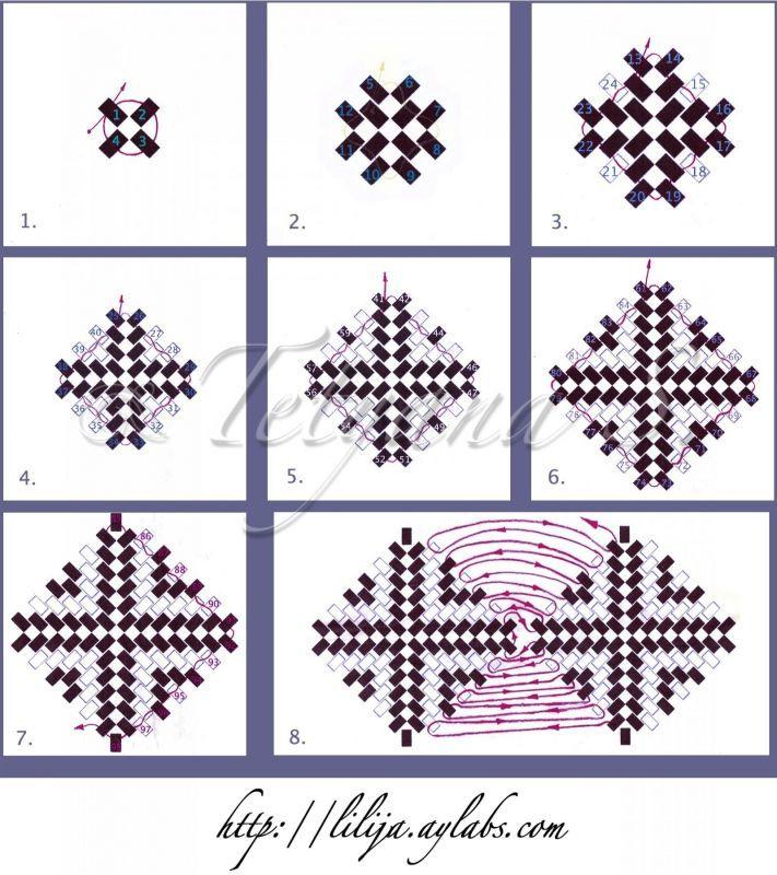 Схема звезды | biser.info - всё о бисере и бисерном творчестве