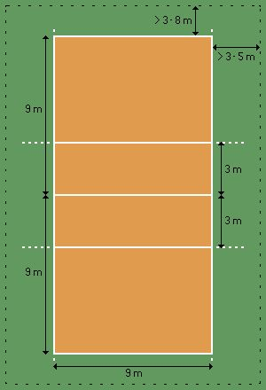 What's The Volleyball Court Size Supposed To Be ...