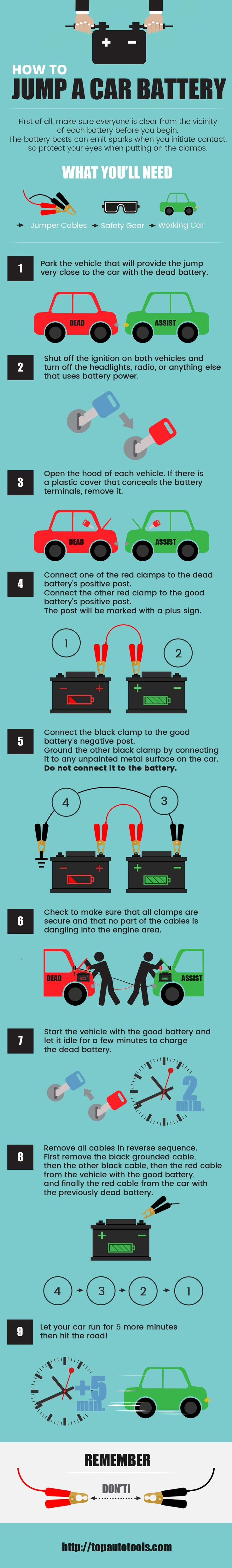 Jump Starting a Car #Infographic #HowTo #Transportation