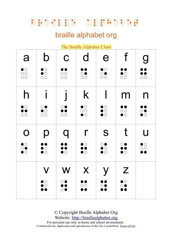 Extrêmement 25+ unique Alphabet code ideas on Pinterest | Secret code, Police  BL54