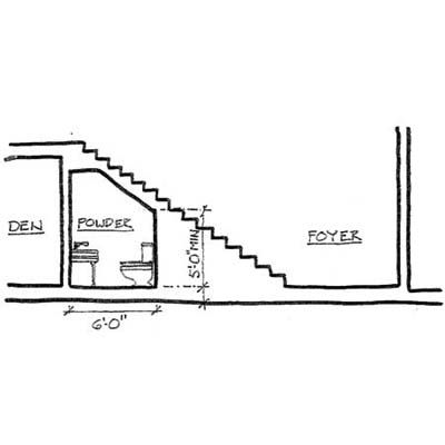 half-bath tucked under a stairway. A half bath needn't be large. You will have enough space if you can find a spot in your house that's about 3 to 4 feet wide and 6 to 8 feet long. If it's any smaller, it will be uncomfortable for people to access