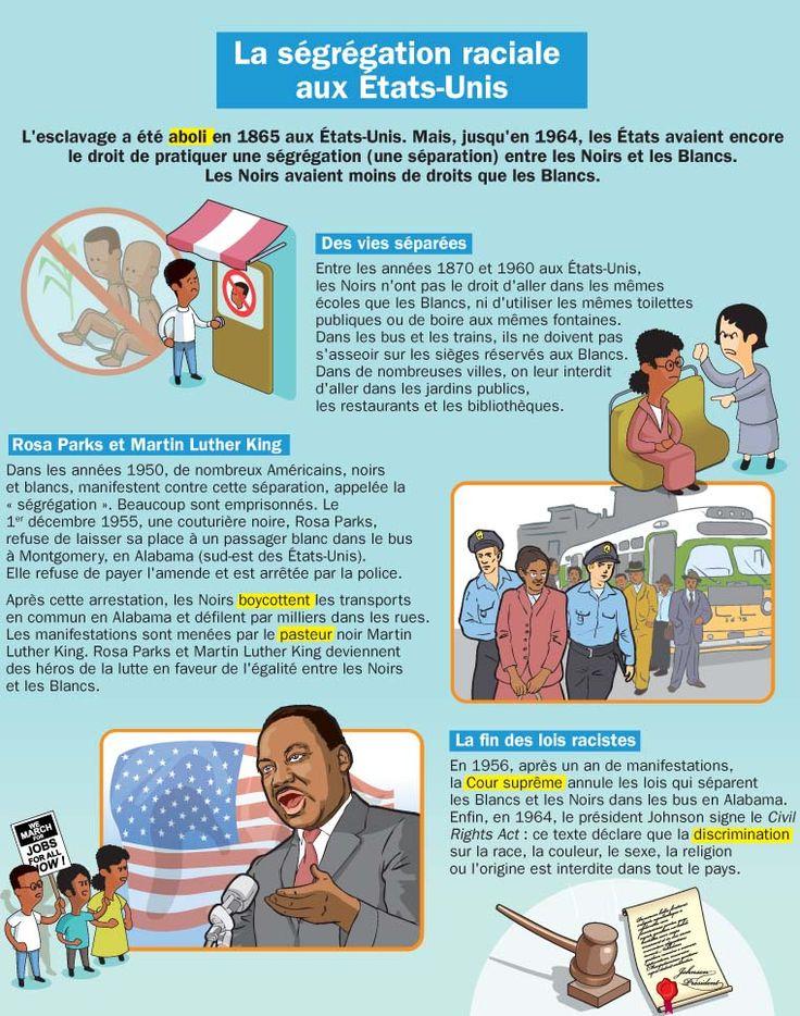 Fiche exposés : La ségrégation raciale aux Etats-Unis