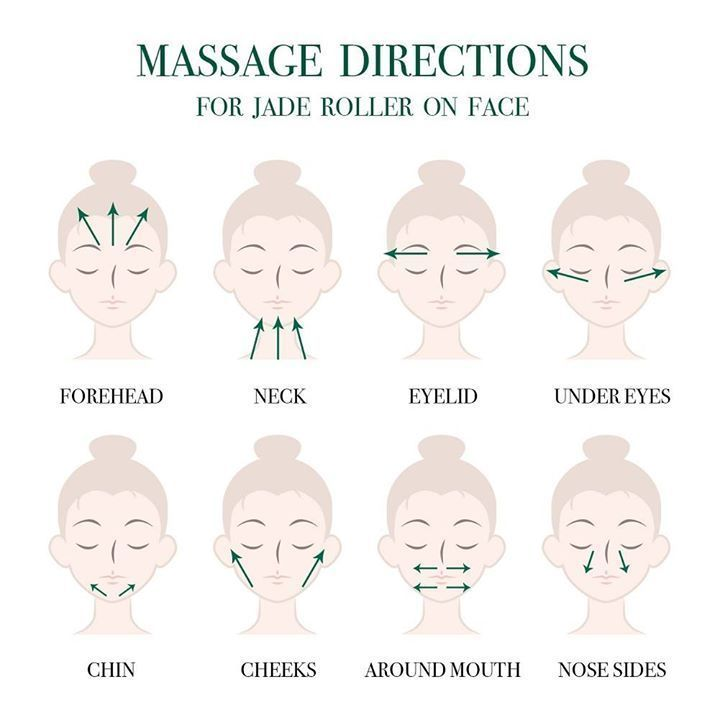 The Ancient Art of Jade Rolling is Right on Trend | Face skin care, Beauty  care, Face massage