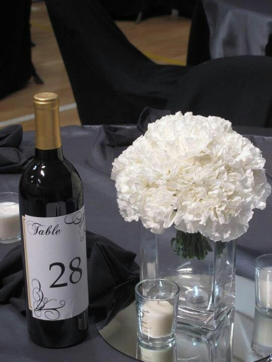 This similar to what my centerpieces will look like needs