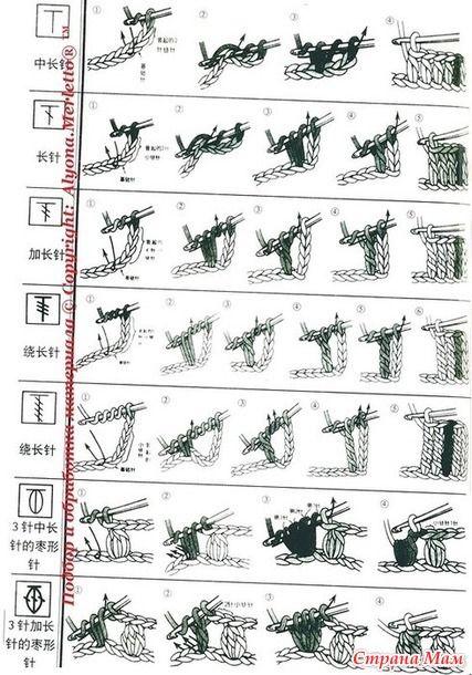 """""""Расшифровка китайских схем. Крючок."""