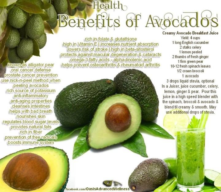 Benefits of avocados health and wellness info