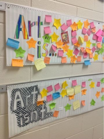 Beginning of Year bulletin board group activity for art teachers #art