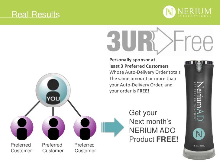 Nerium International Results and Business Opportunity