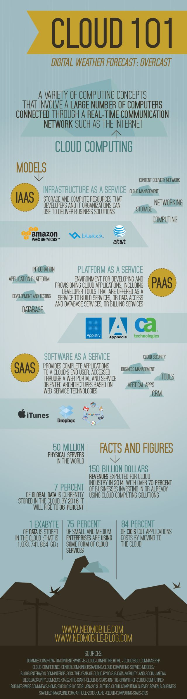 Cloud computing #infografia #infographic #internet